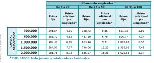 precios seguro ley de proteccion de datos